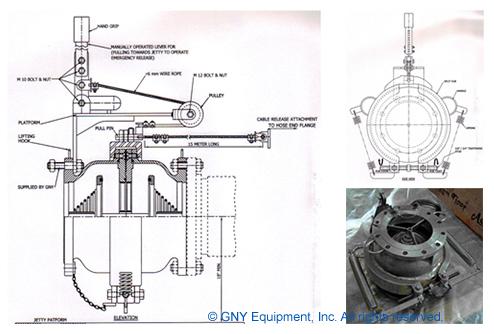 GNY SBC - Collar Design