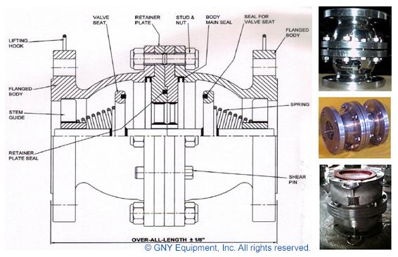 GNY SBC - Shear-Pins-Design