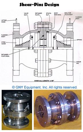 GNY SBC-Shear-Pins Design