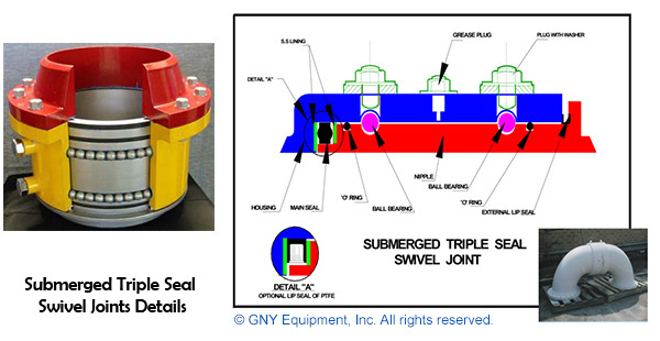 GNY Submerge Triple Seal Swivel Joint