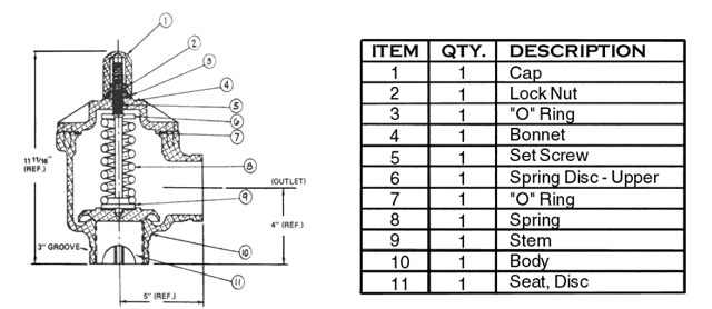 Aluminum Bypass Pressure Relief Valve Detailed Diagram